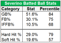 batted ball