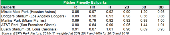pitcher friendly.PNG
