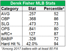 fisher MLB.PNG
