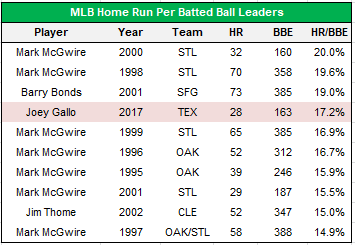 gallo all-time.PNG