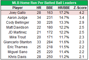 gallo hr-bbe.PNG