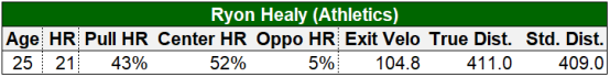 ryon healy.PNG